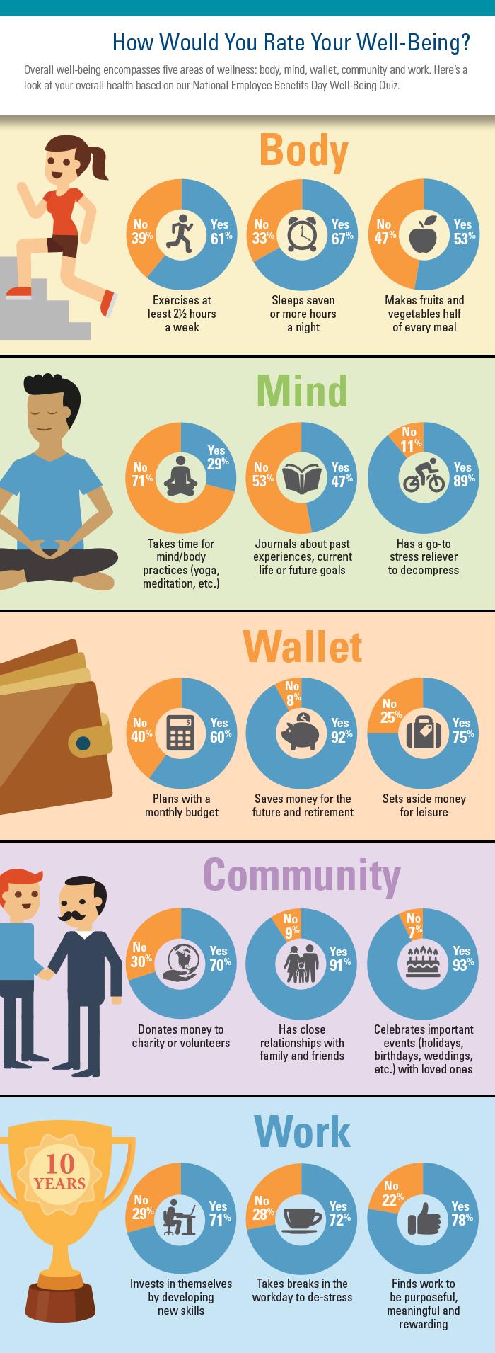 Wellness-Quiz_PF2