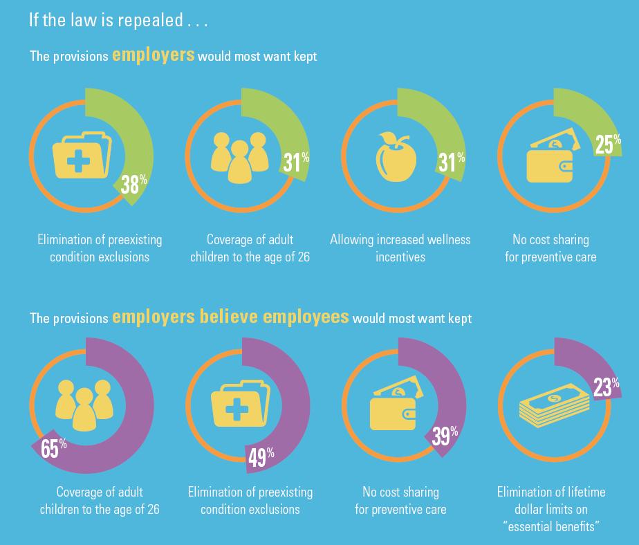 aca Survey infographic 1
