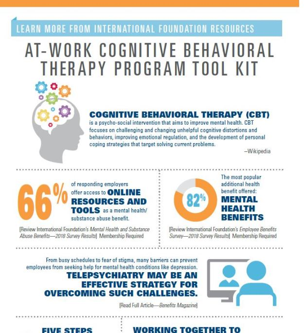 At-Work Cognitive Behavioral Therapy Program Tool Kit