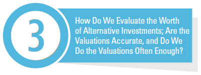 How Do We Evaluate the Worth of Alternative Investments; Are the Valuations Accurate, and Do We Do the Valuations Often Enough?