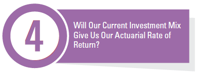 Will Our Current Investment Mix Give Us Our Actuarial Rate of Return?