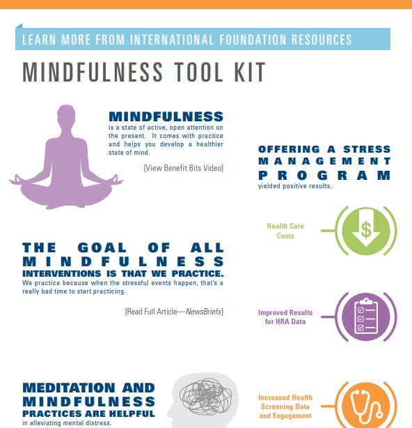 Mindfulness Tool Kit