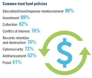common trust fund policies