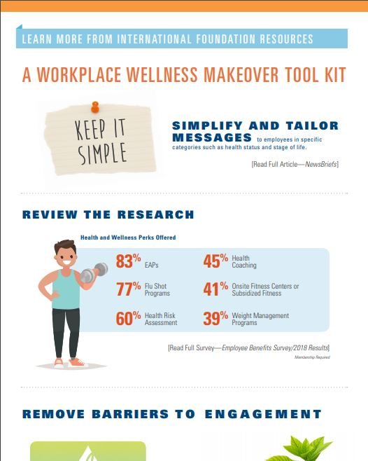 workplace wellness makeover tool kit
